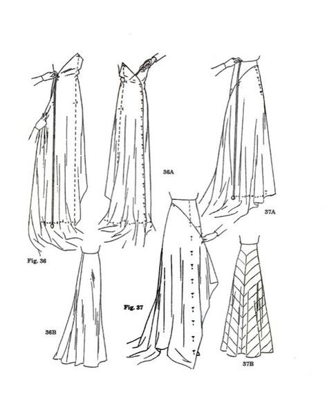 DRAPING & DESIGNING WITH SCISSORS AND CLOTH, 1930'S by the Women's Institute from the Center for Pattern Design