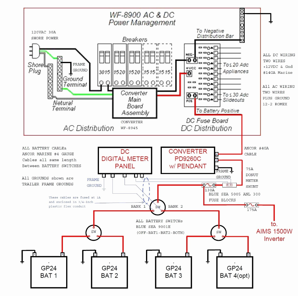 Pin By Britt Smith On Cargo Trailer Conversion Trailer Wiring Diagram Electrical Wiring Diagram Wire
