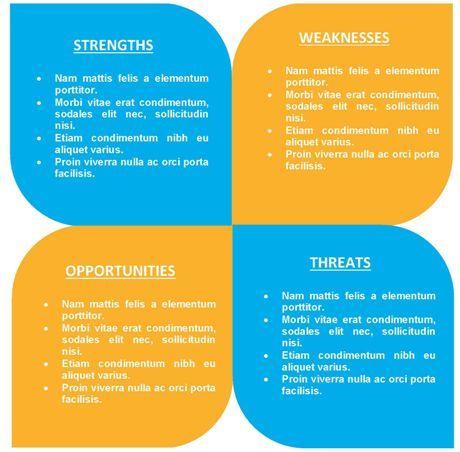 SWOT analysis template ppt 11 – Sample Swot Analysis Template