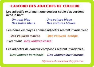 Frances De 1º De Bachillerato A2 L Accord Des Adjectifs De Couleur Les Adjectifs De Couleur Les Adjectif Apprendre Le Francais