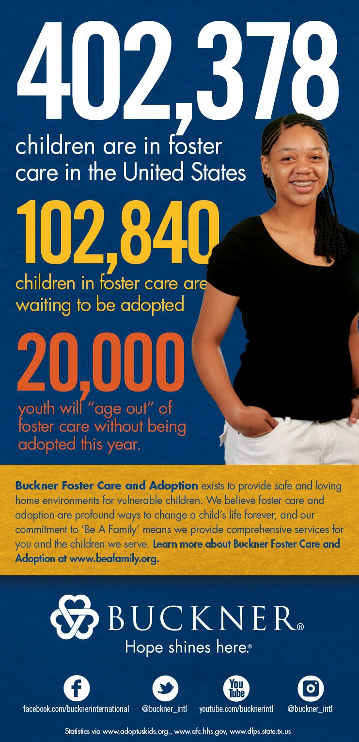 November is National Adoption Month. Learn how you can