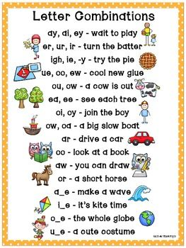 Learning Letter Combinations-aligned with Common Core State Standards