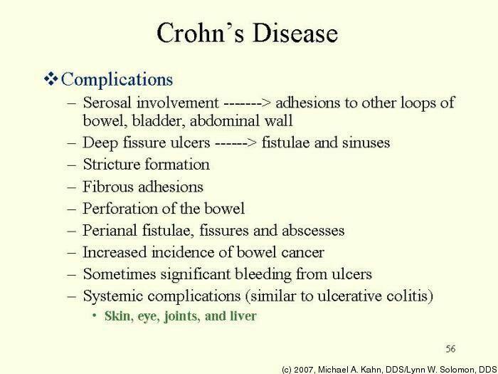 Crohns Disease Complications Crohn S Amp Health Issues