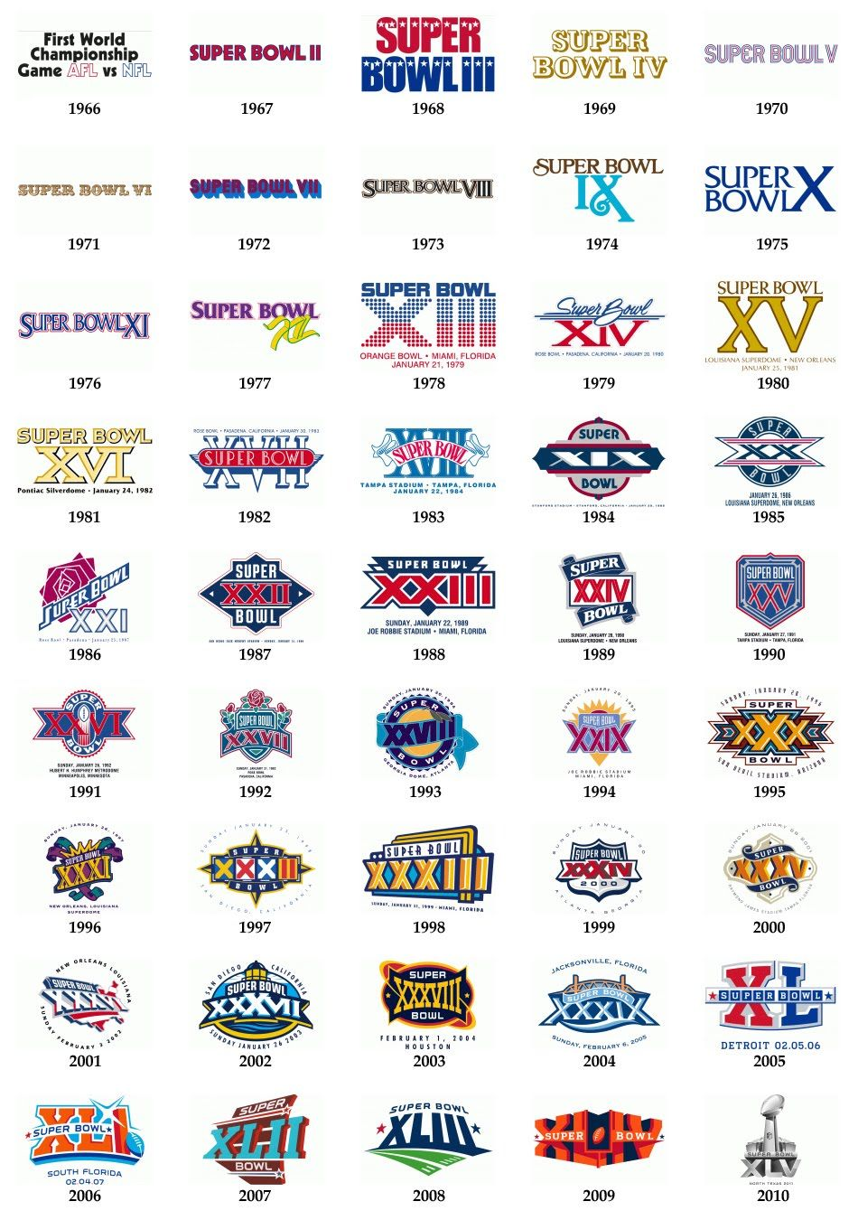 All future Super Bowl logos will have the same basic