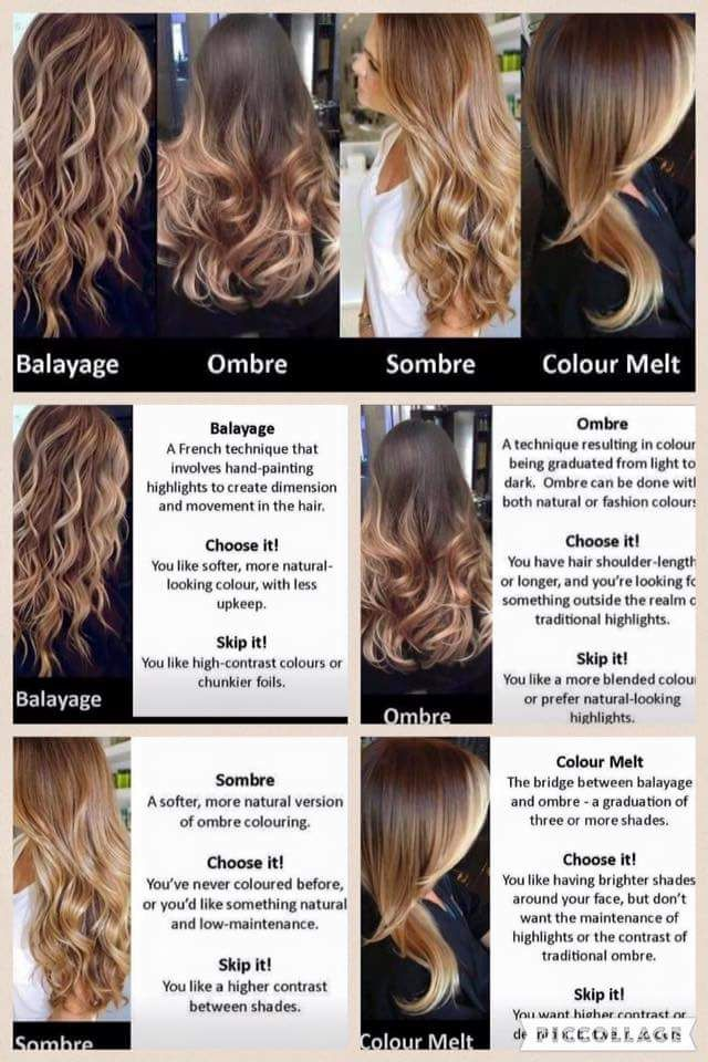 Tipos De Mechas Hair Color Techniques Hair Color Hair Color Formulas