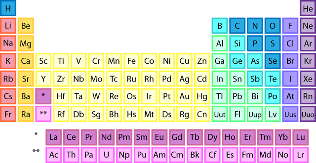 Download and print periodic tables periodic table periodic table urtaz Gallery
