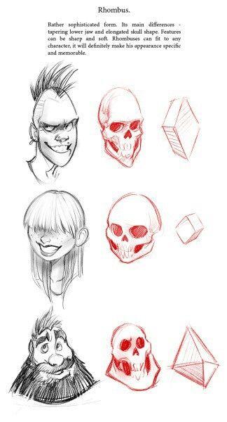 Rhombus facial shape