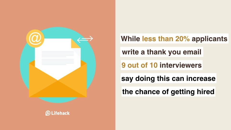 How to Write a Killer Thank You Email After Interview Pinterest