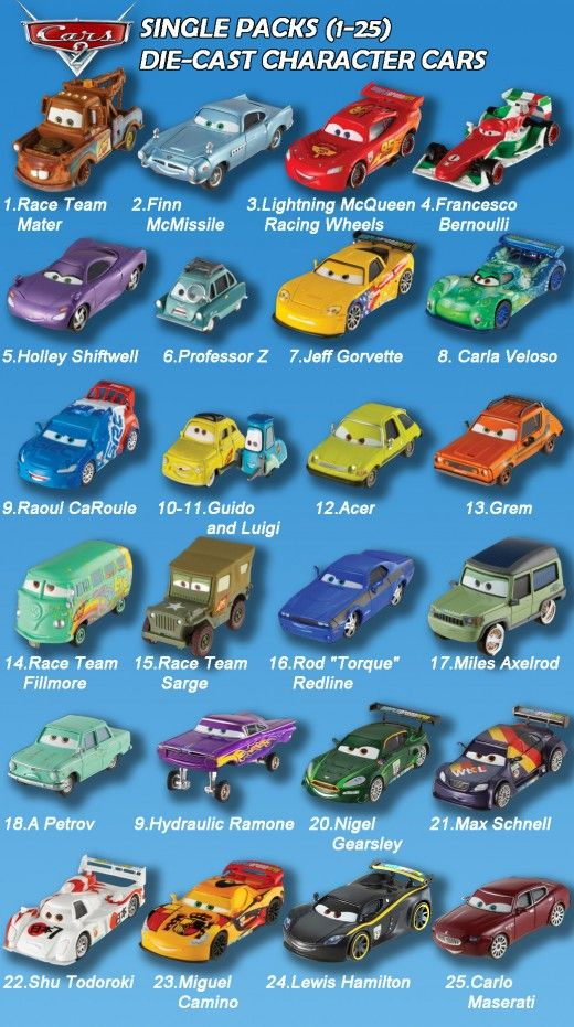 disney cars characters pictures and names  Cars2 : Single Character DieCast Vehicles list