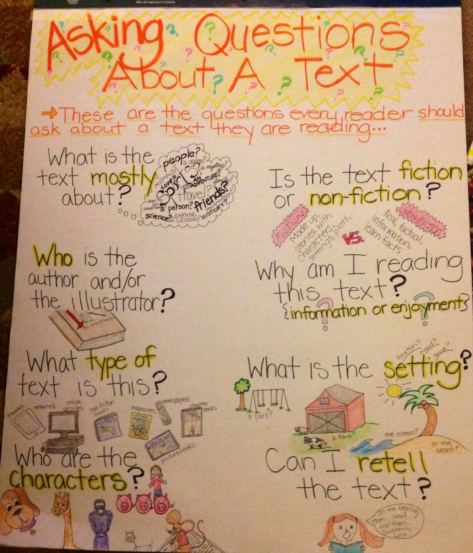 Asking Questions About A Text Anchor Chart Redid Debbie