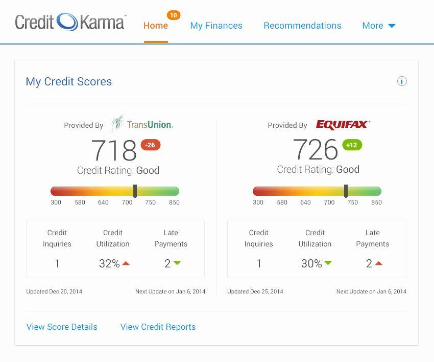 Fake Credit Report In 2020 Credit Karma Credit Score Fico