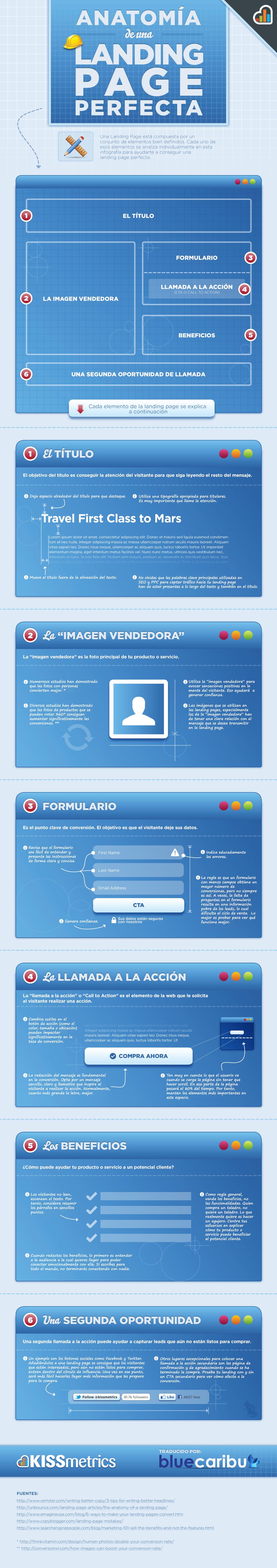 Infografía: Anatomía de una Landing Page Perfecta … | Pinteres…
