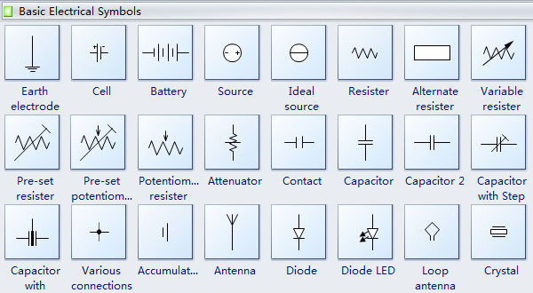 Basic Electrical Symbols – Common Basic electrical symbols