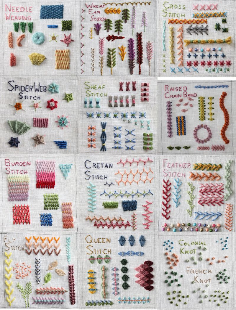 Pin by Teri McMillen Johnson on embroidery ideas | Pinterest ...
