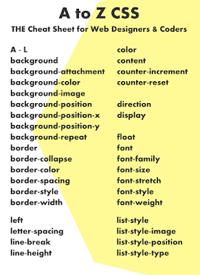 A to Z CSS Cheat Sheet