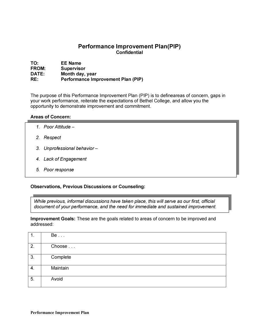 40 Performance Improvement Plan Templates Examples How To