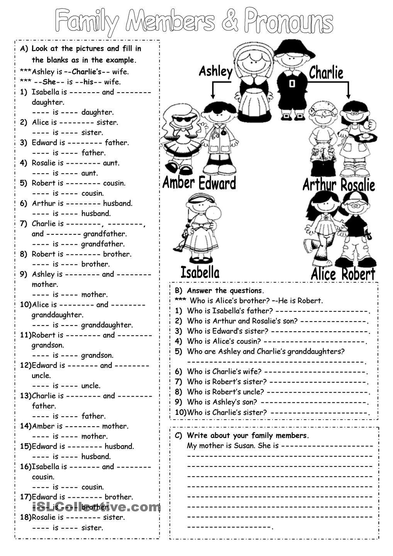 Family Members Anglais enfant, Enseignement, Anglais