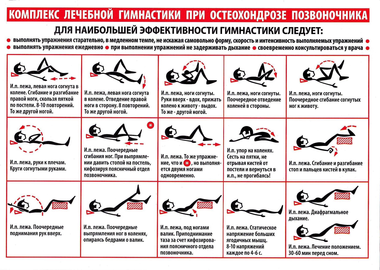 гимнастика при остеохондрозе шейно-грудного отдела позвоночника ...