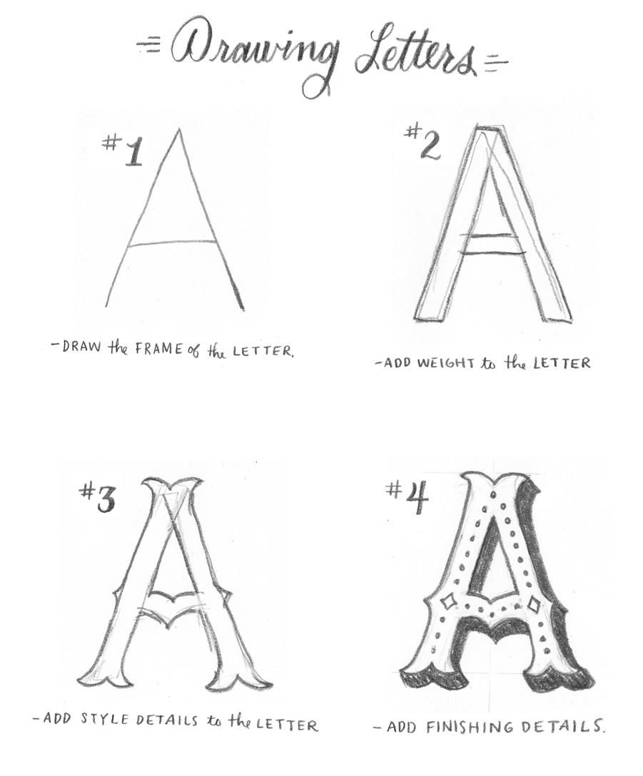 The First Steps of Hand-Lettering: Concept to Sketch