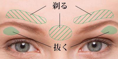 【大人の女性の常識】まゆげ脱毛で顔の印象をワンランクUP!|トピックスファロー