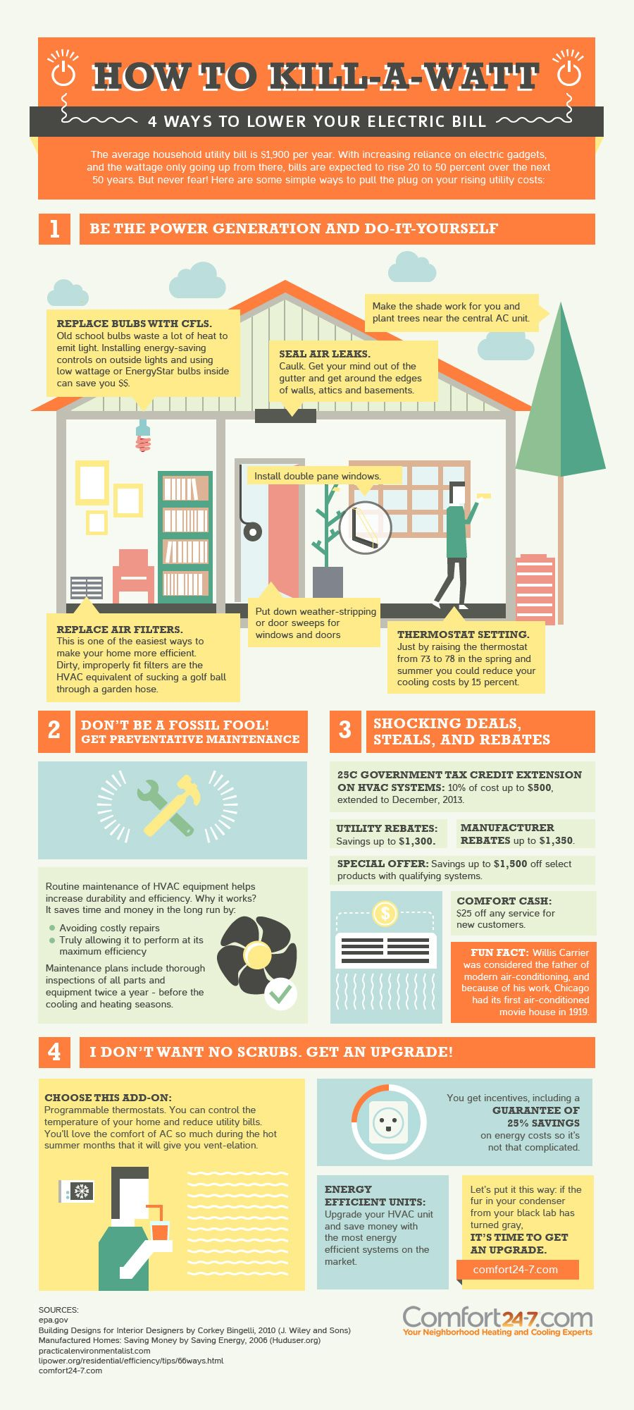 Infographic how to kill a watt tips to lower your electric bill infographic how to kill a watt tips to lower your electric bill solutioingenieria Images