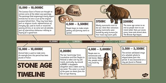 Stone Age Timeline PowerPoint - stone age, powerpoint, timeline - powerpoint timeline