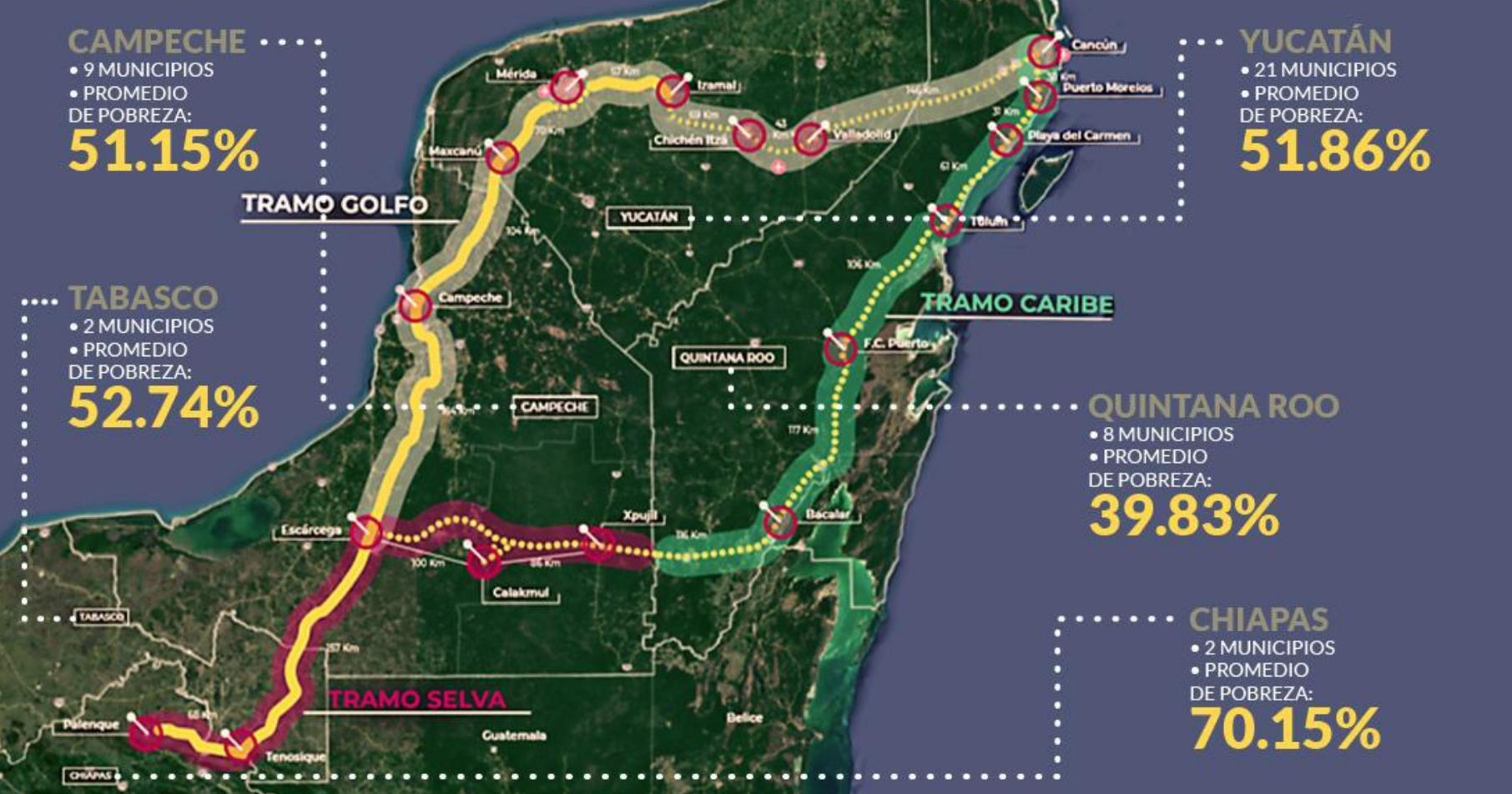 Tren Maya Inversion Ciudades Medios De Transporte
