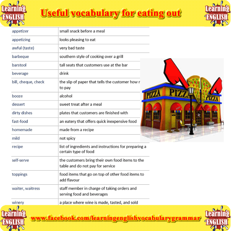 List Of Synonyms And Antonyms Of The Word: Restaurant