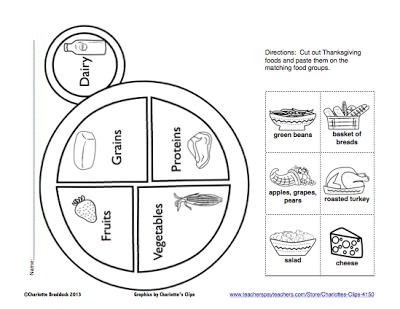 Free Food Group Plate Printable Food groups Classroom freebies