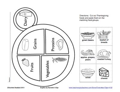 Free Food Group Plate Printable