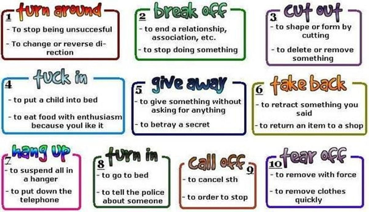 15 Common Phrasal Verbs Related To Family In English Eslbuzz Learning English English Verbs Verb Worksheets Learn English [ 691 x 1200 Pixel ]