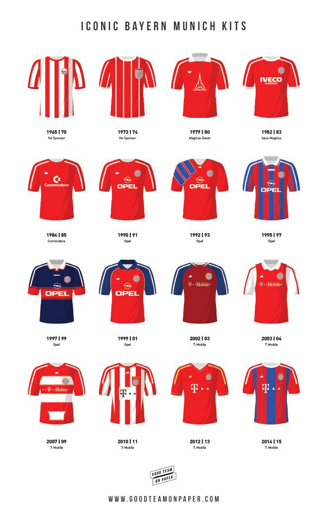 history of fcb shirts football pinterest fc bayern. Black Bedroom Furniture Sets. Home Design Ideas