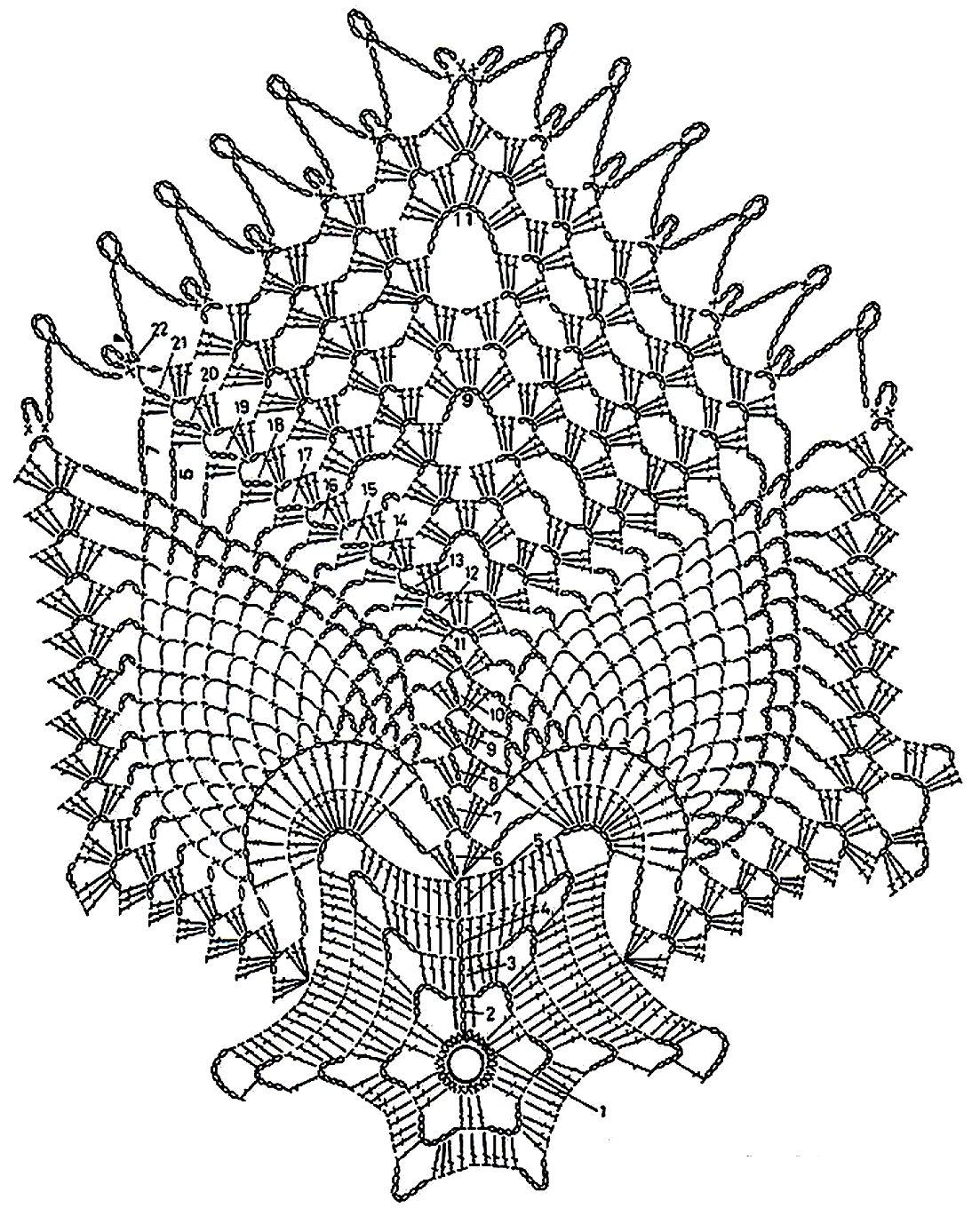 Schema Crochet Centro Tavola