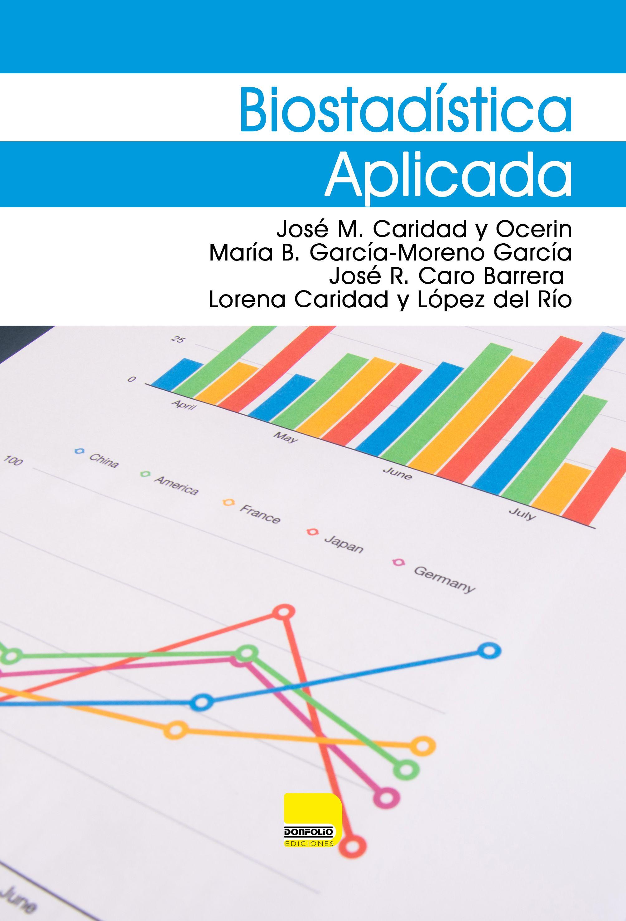 Editorial Bioestadística Aplicada José M Caridad Y Ocerin Map Chart Editorial