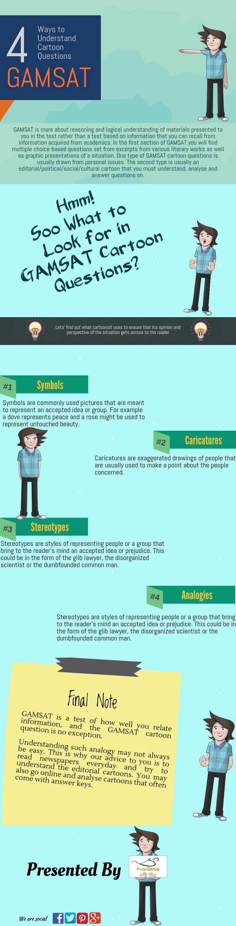 4 Ways To Understand Gamsat Cartoon Questions Medical School