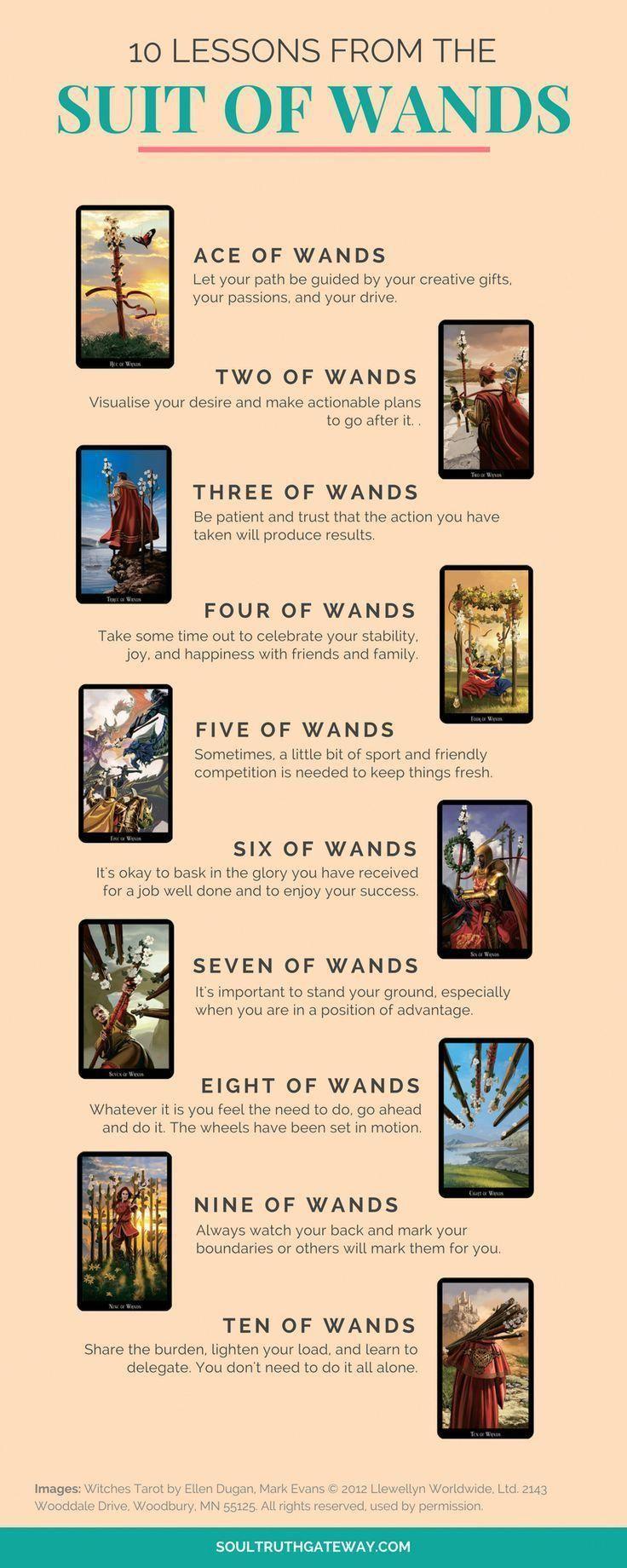 tarot card 10 of wands