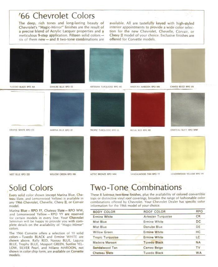Auto Paint Codes 1966 Chevrolet Chevelle The 1966 Chevelle Reference Cd Auto Paint Colors
