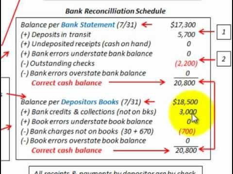how to reconcile a bank statement