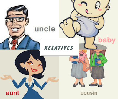 Family Flashcards Flashcards Family Learn English
