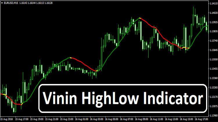 Vinin Highlow Indicator Forex Trading Forex Trading Strategies