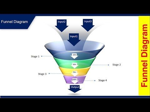18) How to create Funnel diagram in PowerPoint - Free PowerPoint