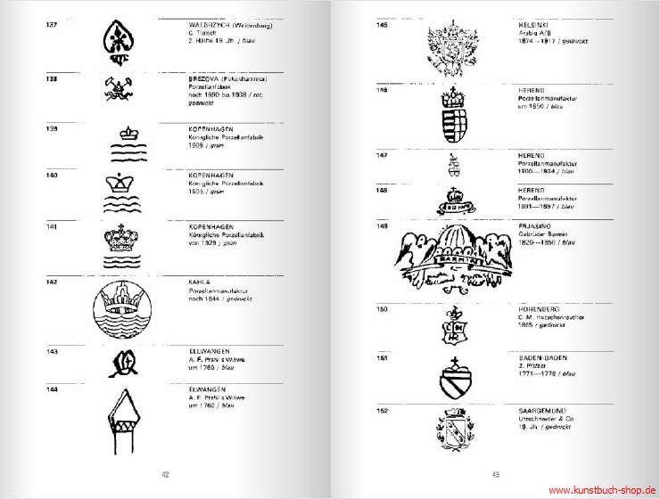 folgende bilder zu porzellanmarken aus aller welt von. Black Bedroom Furniture Sets. Home Design Ideas