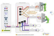 Installer Un Circuit Va Et Vient Avec Connexions Dans Boîte De Dérivation
