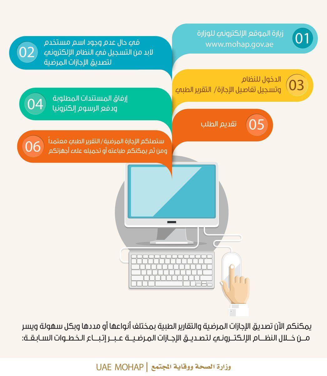 تصديق الإجازات المرضية أقل من 5 أيام وزارة الصحة ووقاية المجتمع الإمارات العربيه المتحدة Service Ios Messenger Burj Khalifa