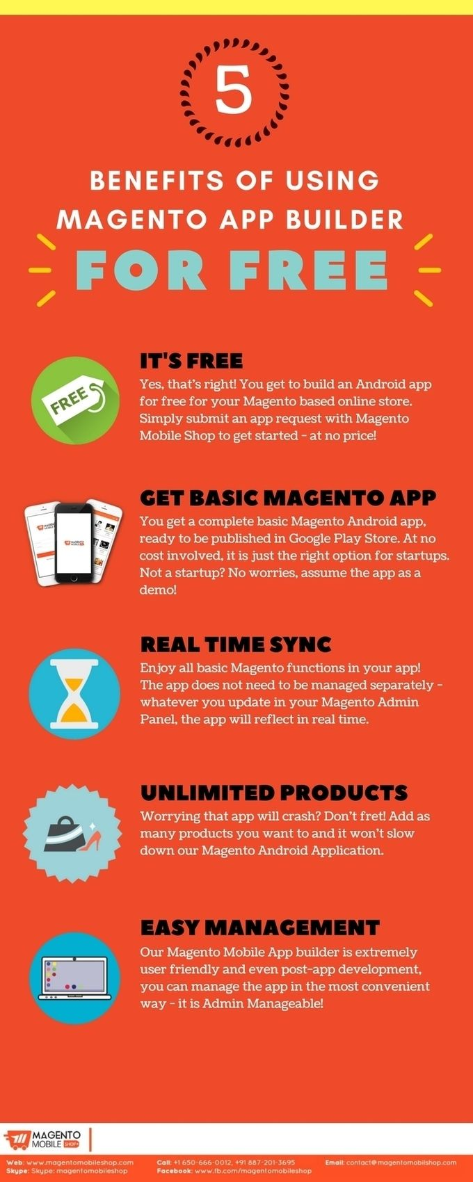 Benefits of Using Magento Mobile App Builder (With images