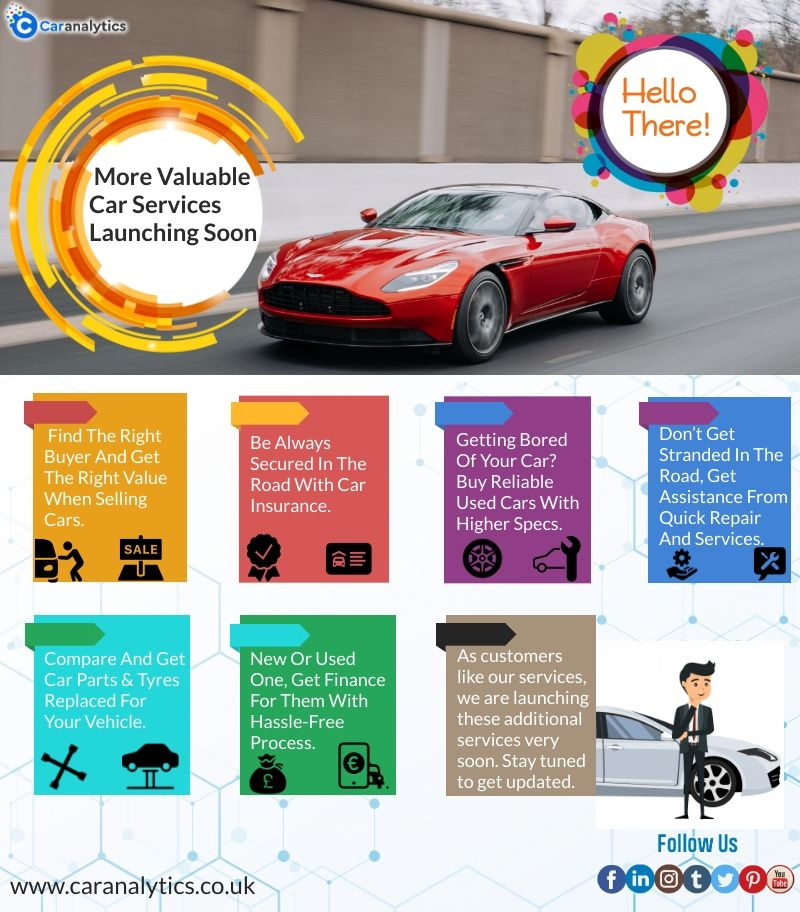 Looking For Complete Car Shopping Experience Car Analytics Is Set