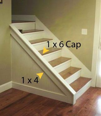 Image result for floor joist stair opening | Stair ...