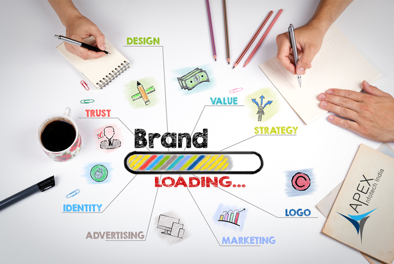 According To Wikipedia A Brand Is An Overall Experience Of A