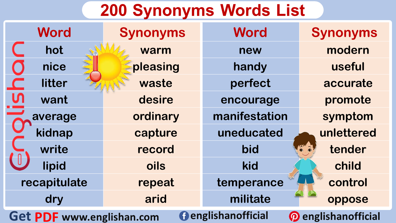 200 Synonyms Words List Word List English Vocabulary Words Words