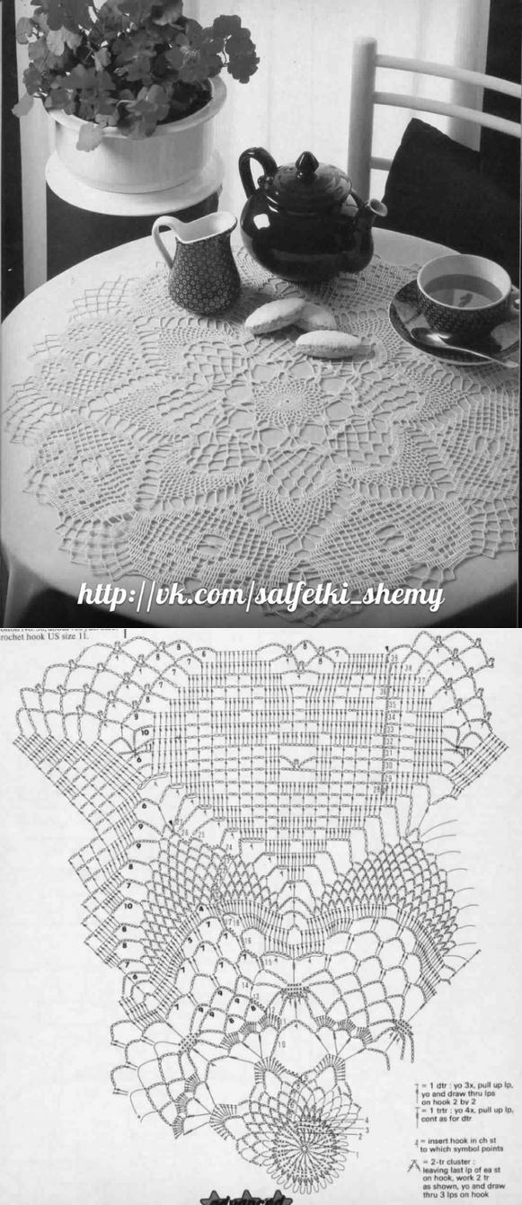 La servilleta por el gancho // Катерина | tejidos a crochet | Pinterest